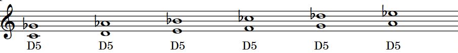 Flat Tritones