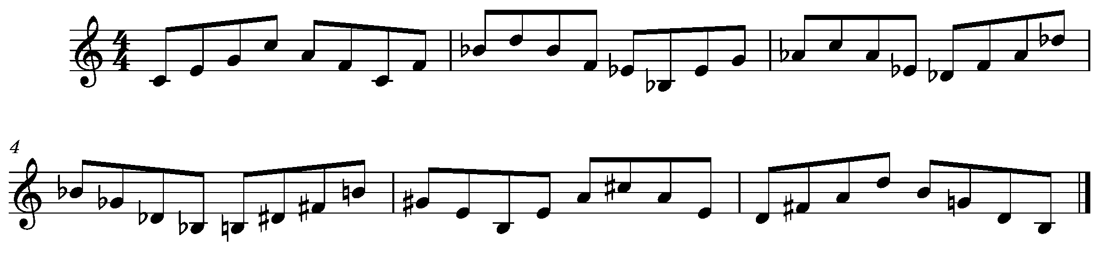 Ex. 3 Triads Within a Major 10th
